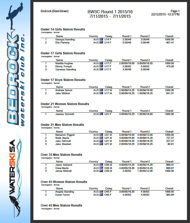 Bedrock Waterski Club Round 1 Results - 7th November 2015 PG1